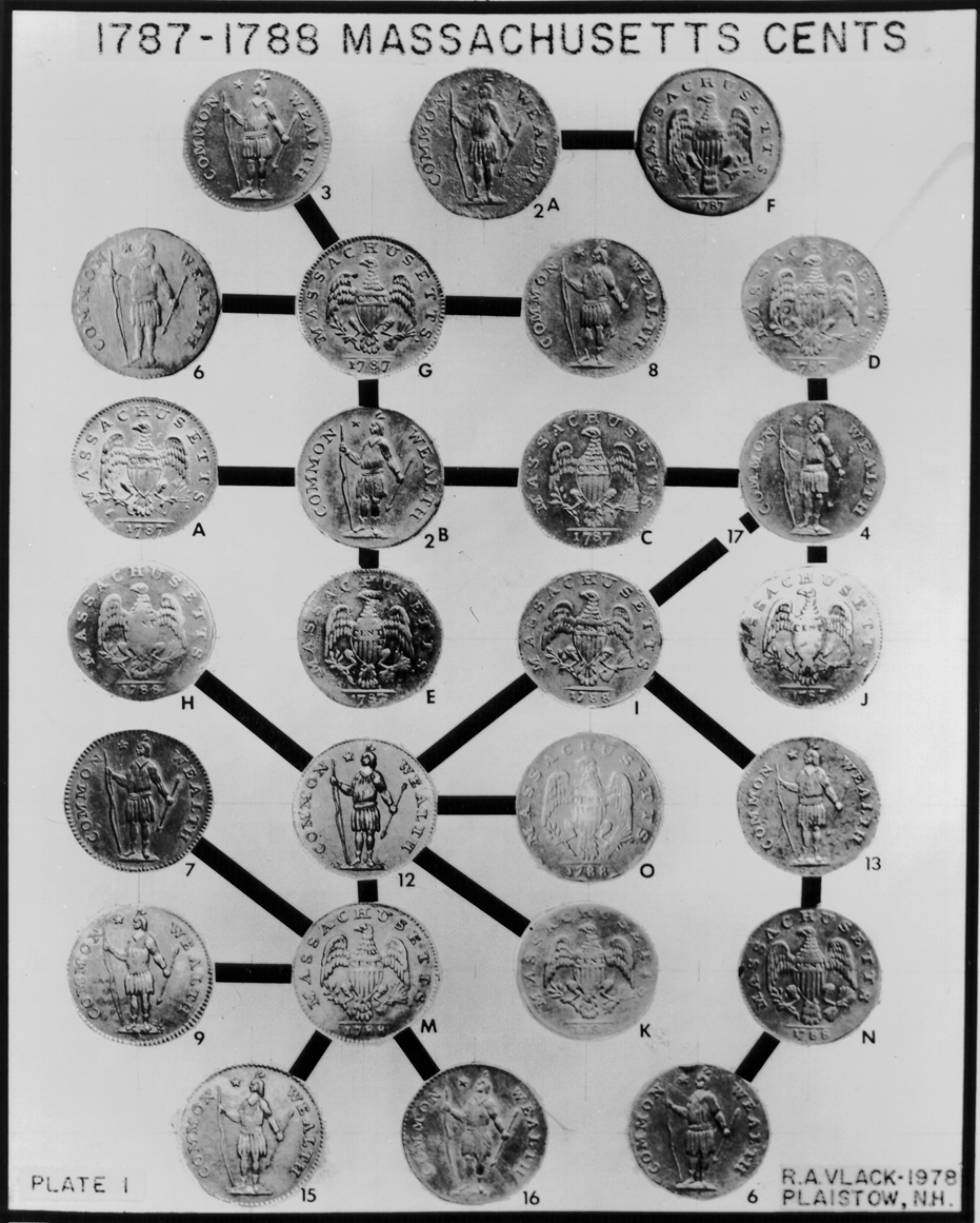Colonial Coins - A Listing of Tables and Charts