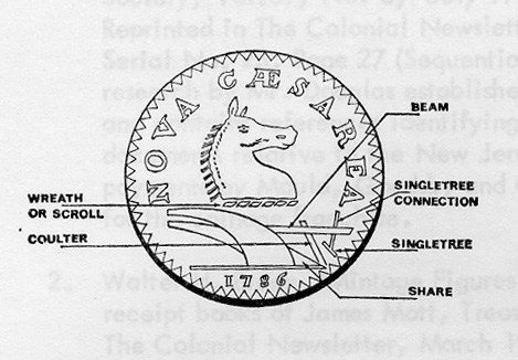 Roman Coin Drawing The Drawing of The Coin